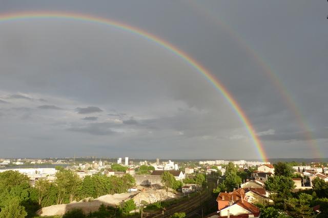 Comment se forme un arc-en-ciel ?